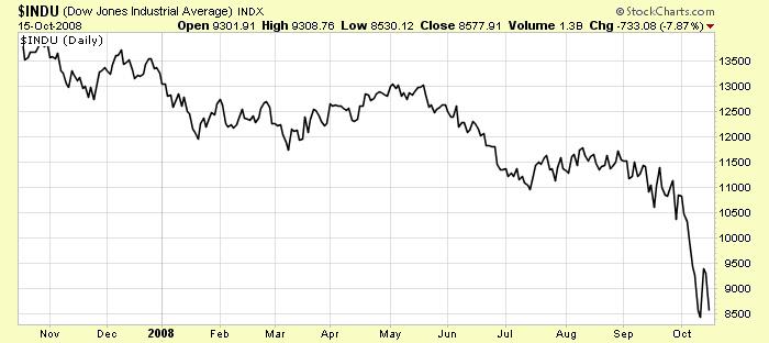 Dow Oct16 jpg