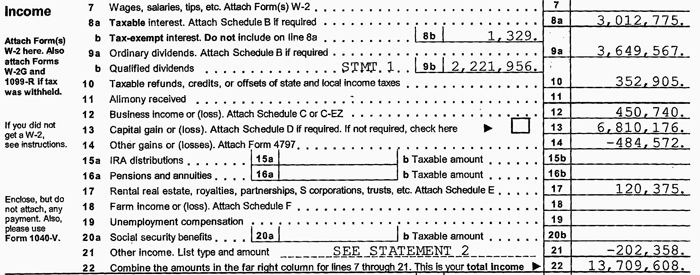 Romney's 2011 tax return