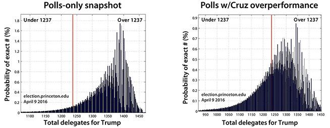 Wang graphs