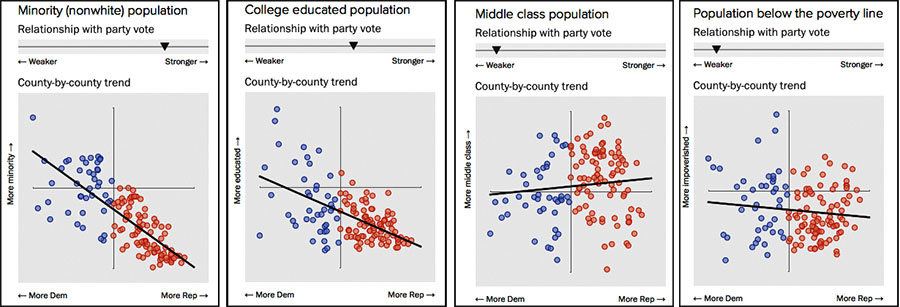 VA demographics