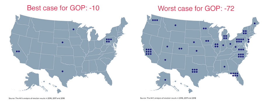 Best and worst cases for GOP